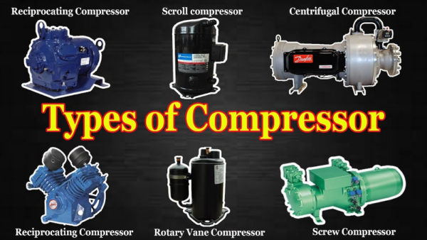 The photo shows six different types of air compressors