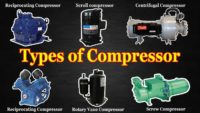 Air Compressor Types – Complete Guide