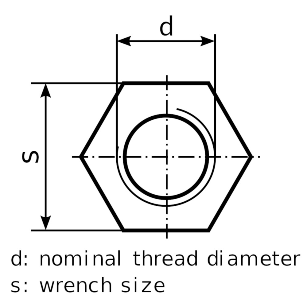 Bolt Spanner Size Chart PDF